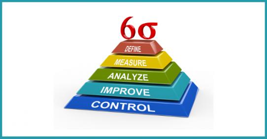 """Seminario Gratuito – """"I vantaggi del metodo Lean Six Sigma nella produzione industriale"""""""