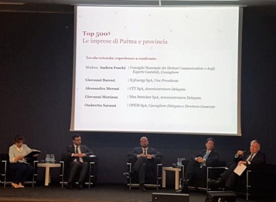 Parma: un territorio in crescita